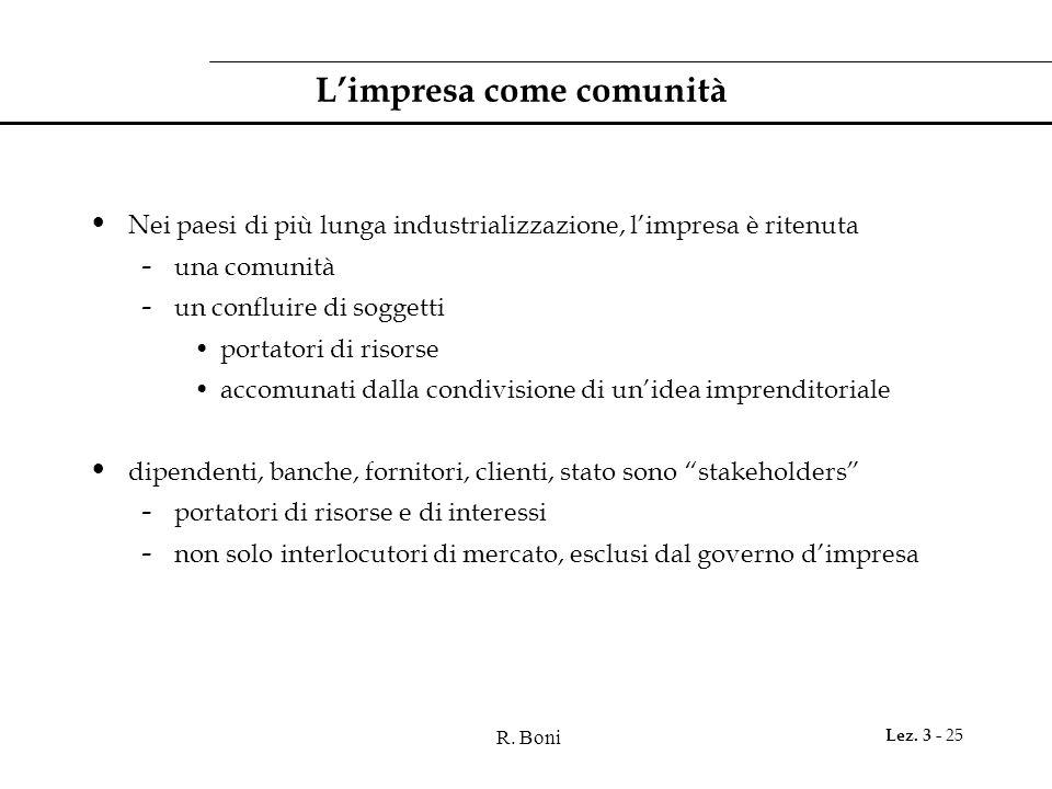 R. Boni Lez. 3 - 25 L'impresa come comunità Nei paesi di più lunga industrializzazione, l'impresa è ritenuta - una comunità - un confluire di soggetti