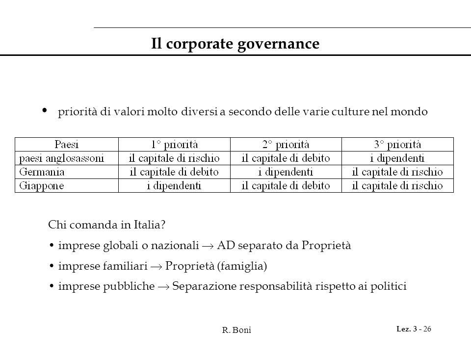 R. Boni Lez. 3 - 26 Il corporate governance priorità di valori molto diversi a secondo delle varie culture nel mondo Chi comanda in Italia? imprese gl