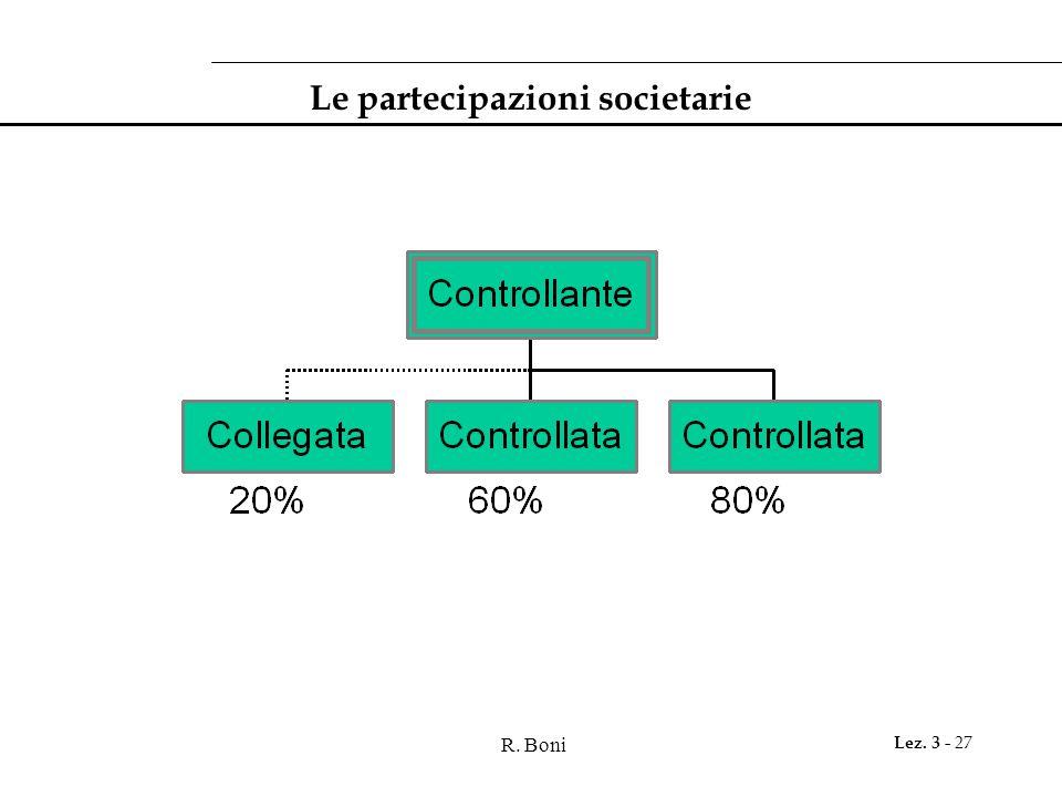 R. Boni Lez. 3 - 27 Le partecipazioni societarie