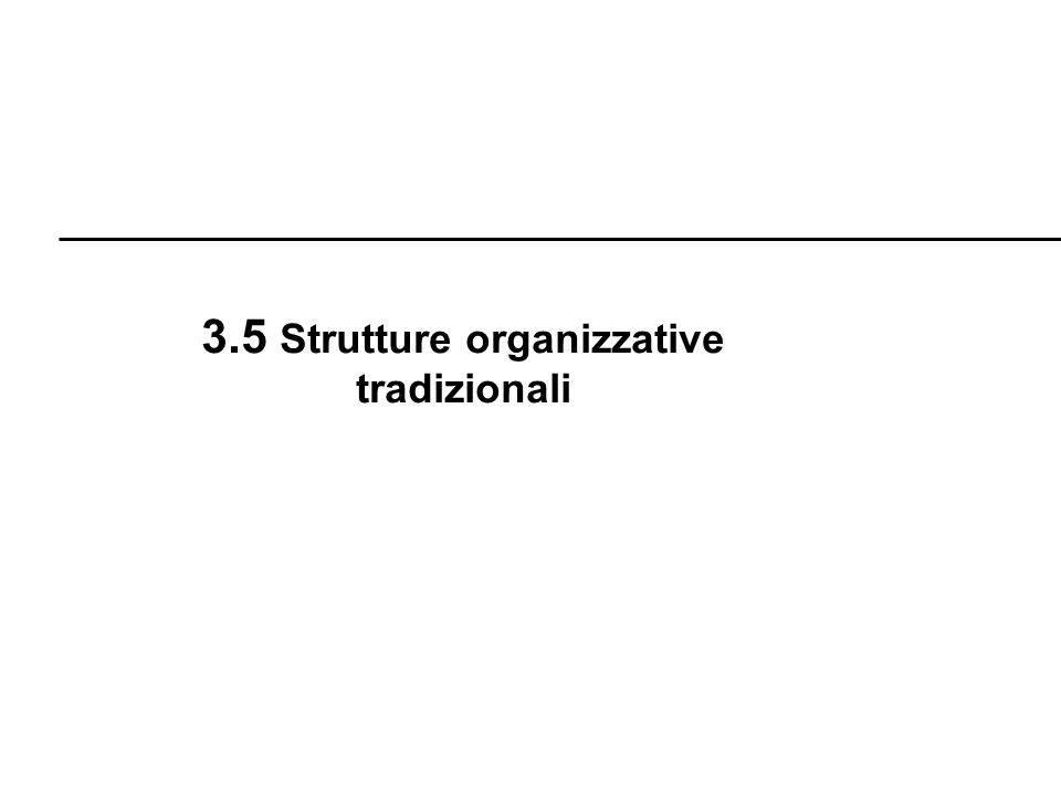 R. Boni Lez. 3 - 32 3.5 Strutture organizzative tradizionali