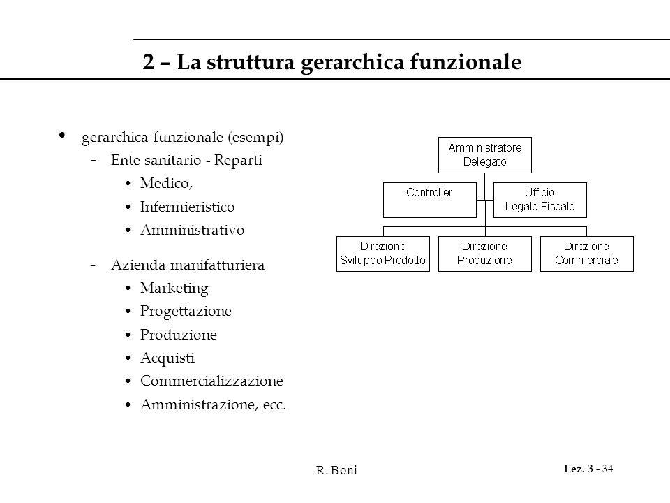 R. Boni Lez. 3 - 34 2 – La struttura gerarchica funzionale gerarchica funzionale (esempi) - Ente sanitario - Reparti Medico, Infermieristico Amministr