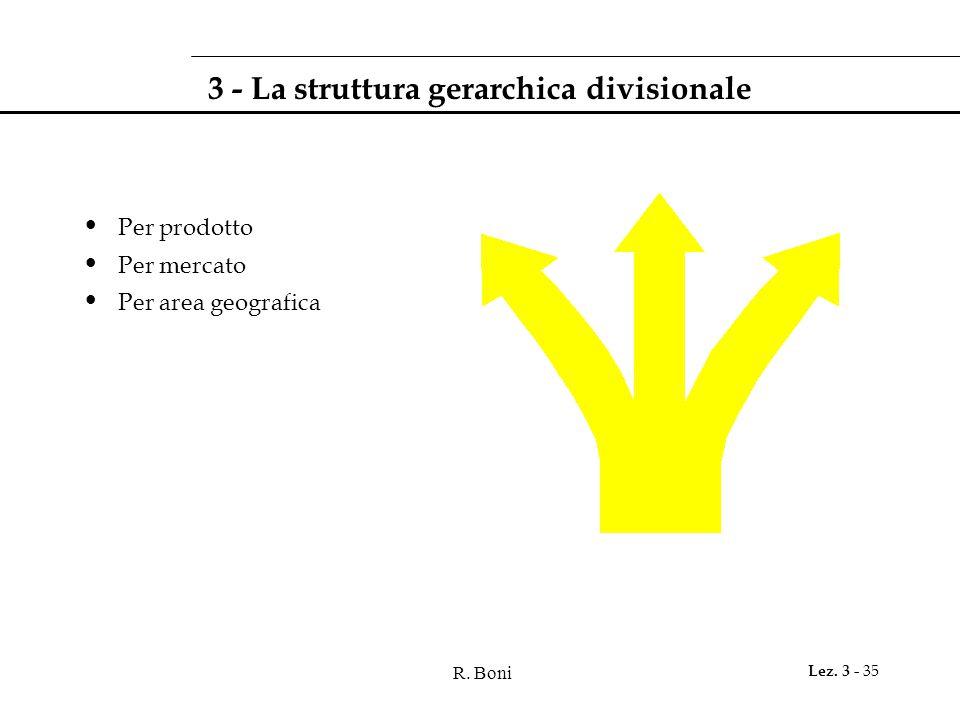 R. Boni Lez. 3 - 35 3 - La struttura gerarchica divisionale Per prodotto Per mercato Per area geografica