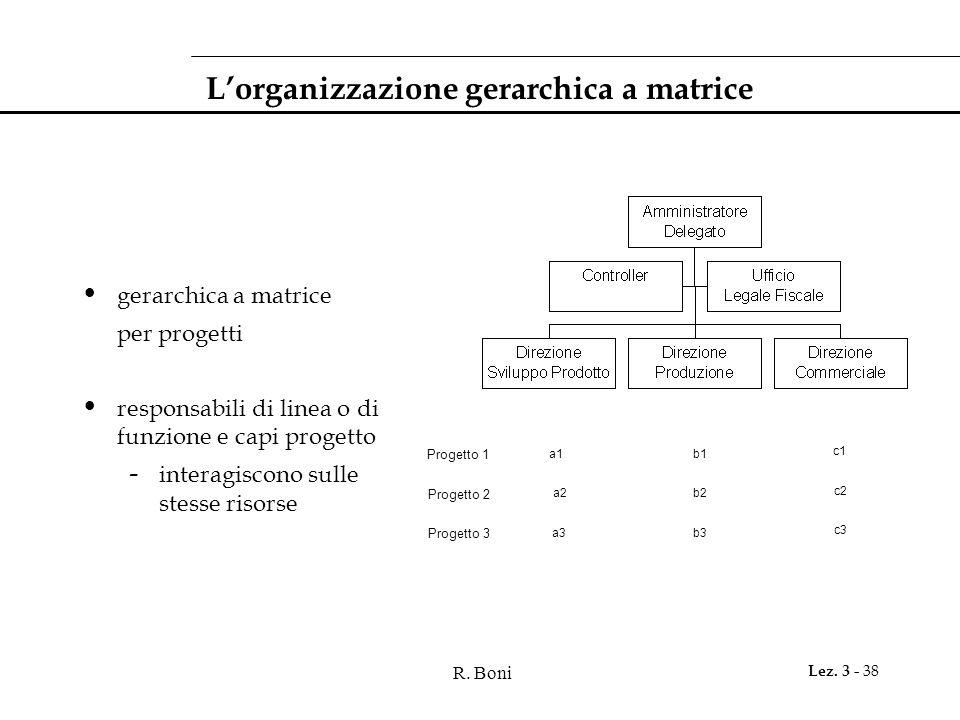 R. Boni Lez. 3 - 38 L'organizzazione gerarchica a matrice gerarchica a matrice per progetti responsabili di linea o di funzione e capi progetto - inte
