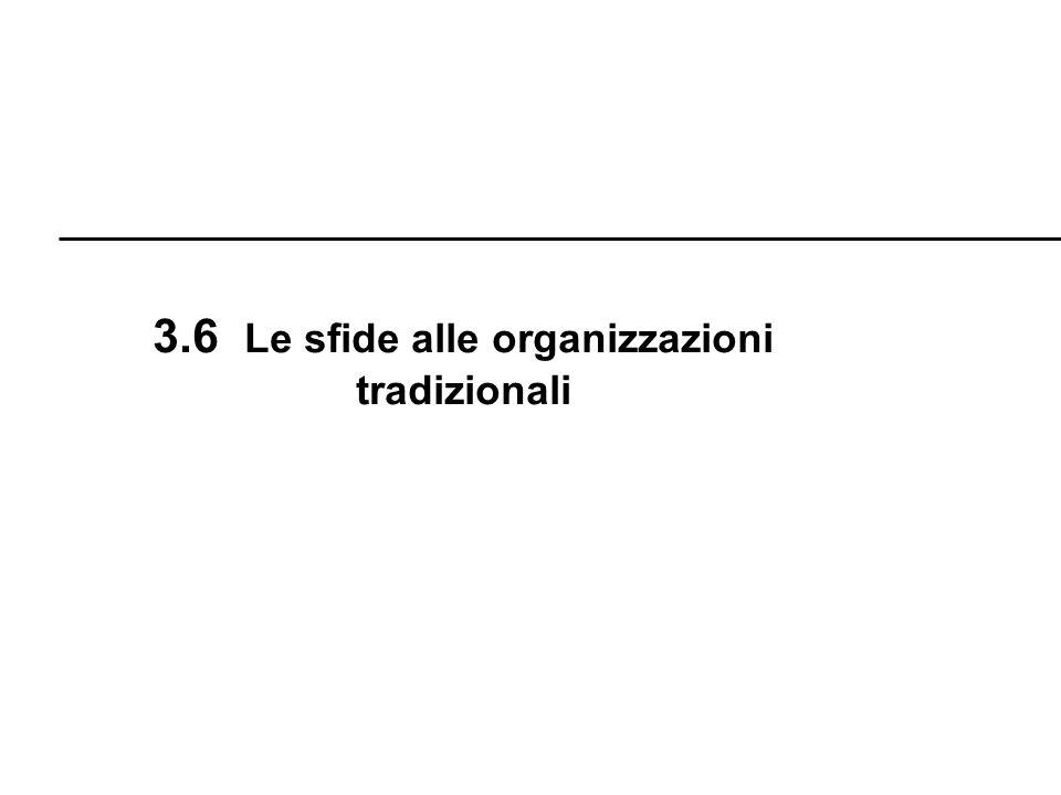 R. Boni Lez. 3 - 41 3.6 Le sfide alle organizzazioni tradizionali
