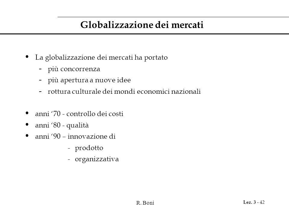 R. Boni Lez. 3 - 42 Globalizzazione dei mercati La globalizzazione dei mercati ha portato - più concorrenza - più apertura a nuove idee - rottura cult