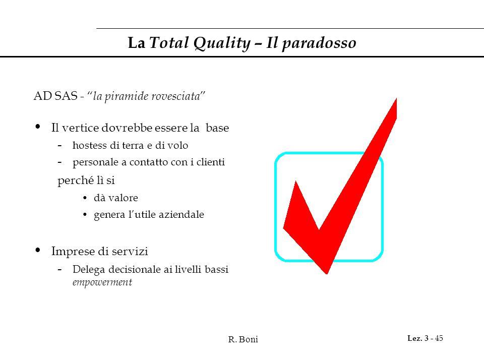 """R. Boni Lez. 3 - 45 La Total Quality – Il paradosso AD SAS - """" la piramide rovesciata """" Il vertice dovrebbe essere la base - hostess di terra e di vol"""