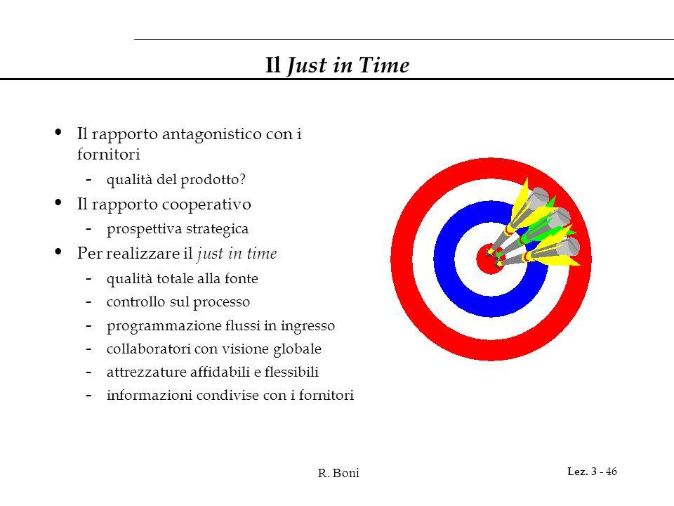 R. Boni Lez. 3 - 46 Il Just in Time Il rapporto antagonistico con i fornitori - qualità del prodotto? Il rapporto cooperativo - prospettiva strategica