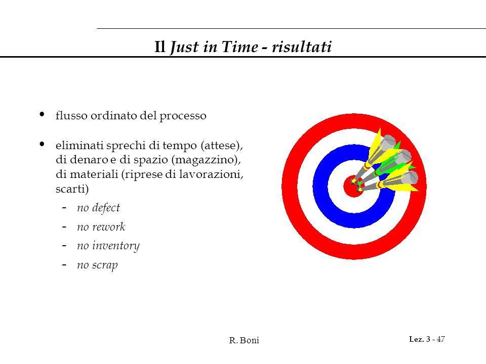 R. Boni Lez. 3 - 47 Il Just in Time - risultati flusso ordinato del processo eliminati sprechi di tempo (attese), di denaro e di spazio (magazzino), d