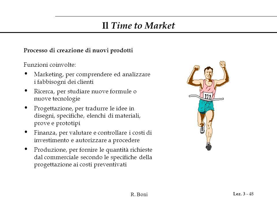 R. Boni Lez. 3 - 48 Il Time to Market Processo di creazione di nuovi prodotti Funzioni coinvolte: Marketing, per comprendere ed analizzare i fabbisogn