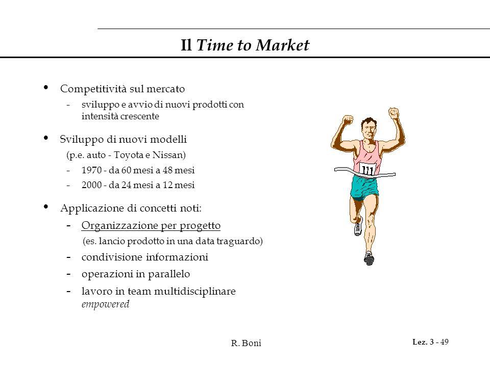 R. Boni Lez. 3 - 49 Il Time to Market Competitività sul mercato - sviluppo e avvio di nuovi prodotti con intensità crescente Sviluppo di nuovi modelli