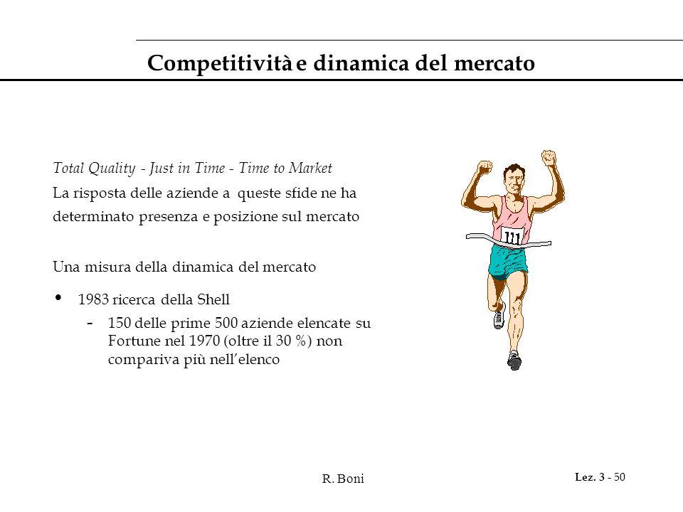 R. Boni Lez. 3 - 50 Competitività e dinamica del mercato Total Quality - Just in Time - Time to Market La risposta delle aziende a queste sfide ne ha