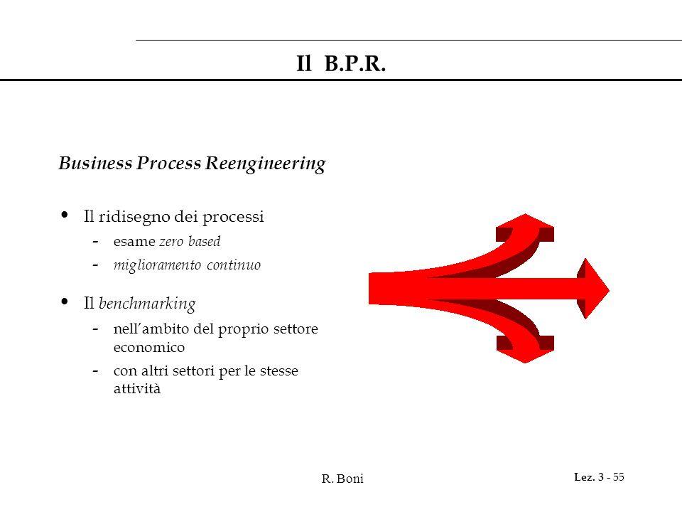 R. Boni Lez. 3 - 55 Il B.P.R. Business Process Reengineering Il ridisegno dei processi - esame zero based - miglioramento continuo Il benchmarking - n