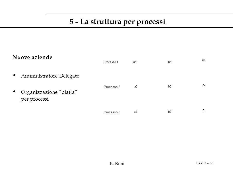 """R. Boni Lez. 3 - 56 5 - La struttura per processi Nuove aziende Amministratore Delegato Organizzazione """"piatta"""" per processi Processo 1 a1b1 c1 Proces"""