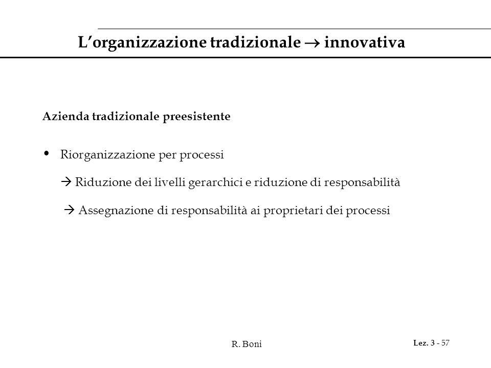 R. Boni Lez. 3 - 57 L'organizzazione tradizionale  innovativa Azienda tradizionale preesistente Riorganizzazione per processi  Riduzione dei livelli