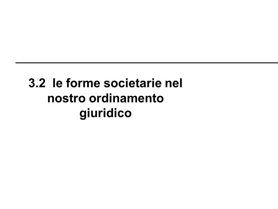 R. Boni Lez. 3 - 6 3.2 le forme societarie nel nostro ordinamento giuridico
