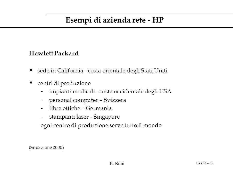 R. Boni Lez. 3 - 62 Esempi di azienda rete - HP Hewlett Packard sede in California - costa orientale degli Stati Uniti centri di produzione - impianti