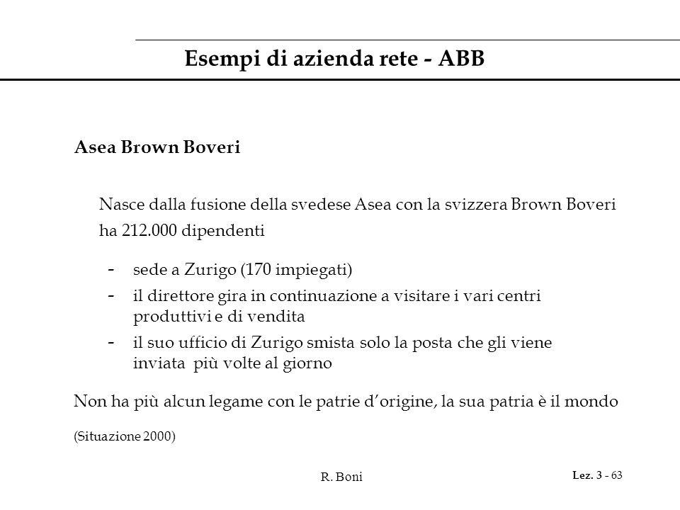 R. Boni Lez. 3 - 63 Esempi di azienda rete - ABB Asea Brown Boveri Nasce dalla fusione della svedese Asea con la svizzera Brown Boveri ha 212.000 dipe