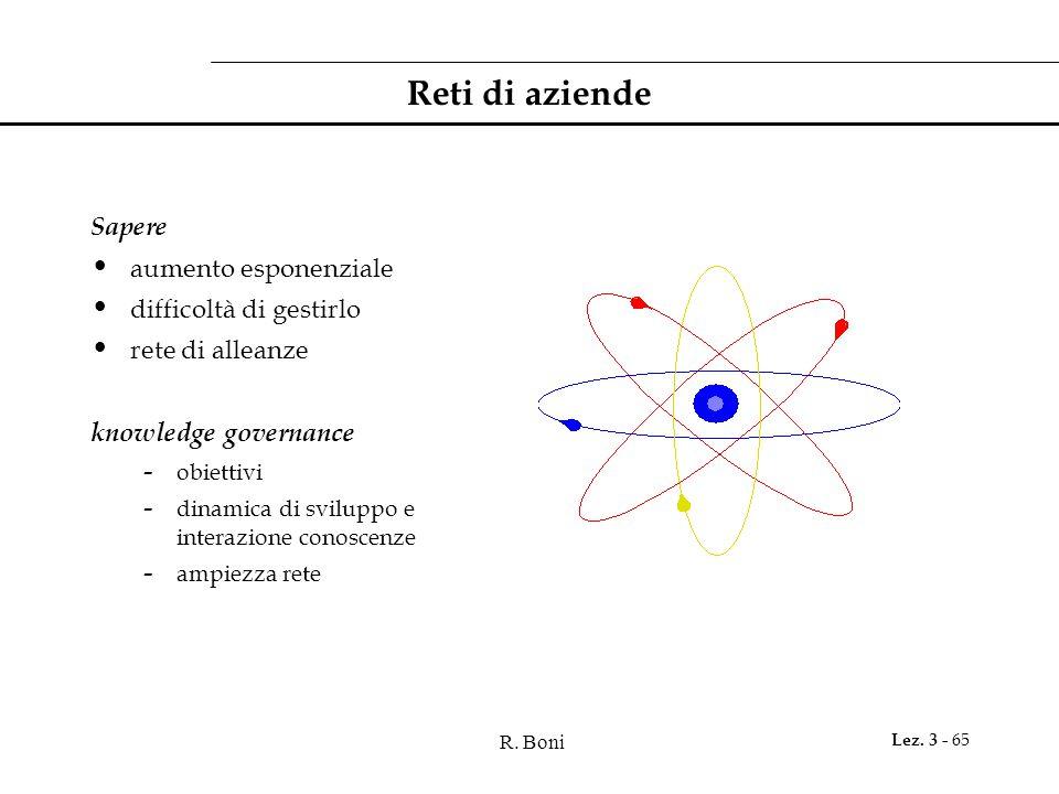 R. Boni Lez. 3 - 65 Reti di aziende Sapere aumento esponenziale difficoltà di gestirlo rete di alleanze knowledge governance - obiettivi - dinamica di