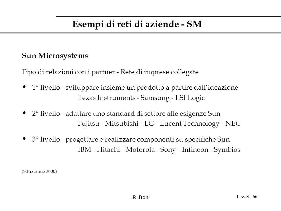 R. Boni Lez. 3 - 66 Esempi di reti di aziende - SM Sun Microsystems Tipo di relazioni con i partner - Rete di imprese collegate 1° livello - sviluppar