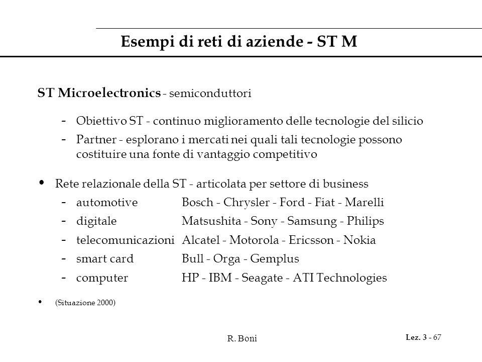 R. Boni Lez. 3 - 67 Esempi di reti di aziende - ST M ST Microelectronics - semiconduttori - Obiettivo ST - continuo miglioramento delle tecnologie del