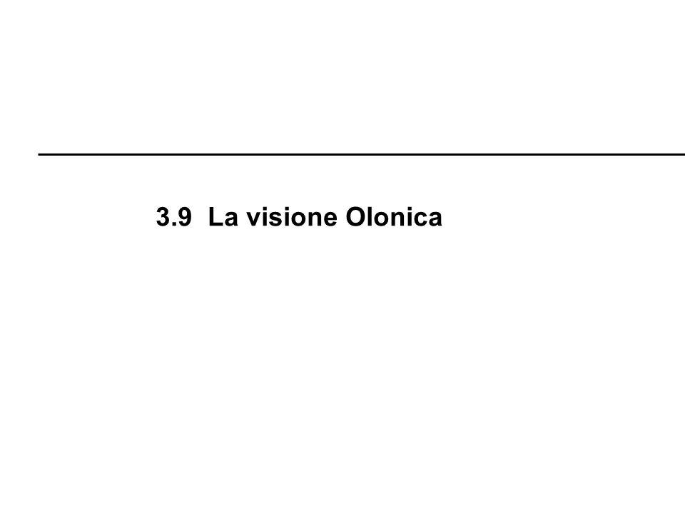 R. Boni Lez. 3 - 68 3.9 La visione Olonica