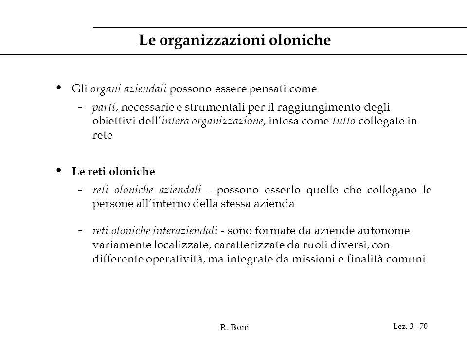 R. Boni Lez. 3 - 70 Le organizzazioni oloniche Gli organi aziendali possono essere pensati come - parti, necessarie e strumentali per il raggiungiment