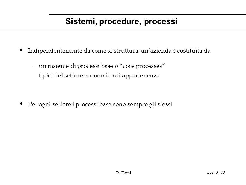 "R. Boni Lez. 3 - 73 Sistemi, procedure, processi Indipendentemente da come si struttura, un'azienda è costituita da - un insieme di processi base o ""c"