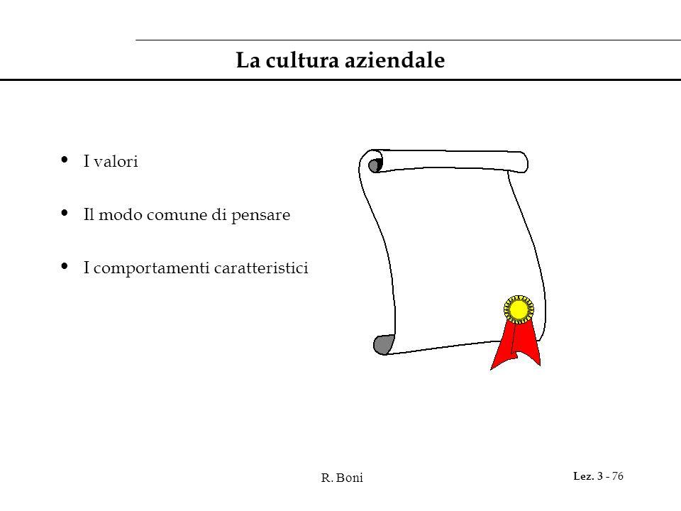 R. Boni Lez. 3 - 76 La cultura aziendale I valori Il modo comune di pensare I comportamenti caratteristici