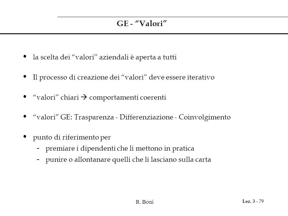 """R. Boni Lez. 3 - 79 GE - """"Valori"""" la scelta dei """"valori"""" aziendali è aperta a tutti Il processo di creazione dei """"valori"""" deve essere iterativo """"valor"""