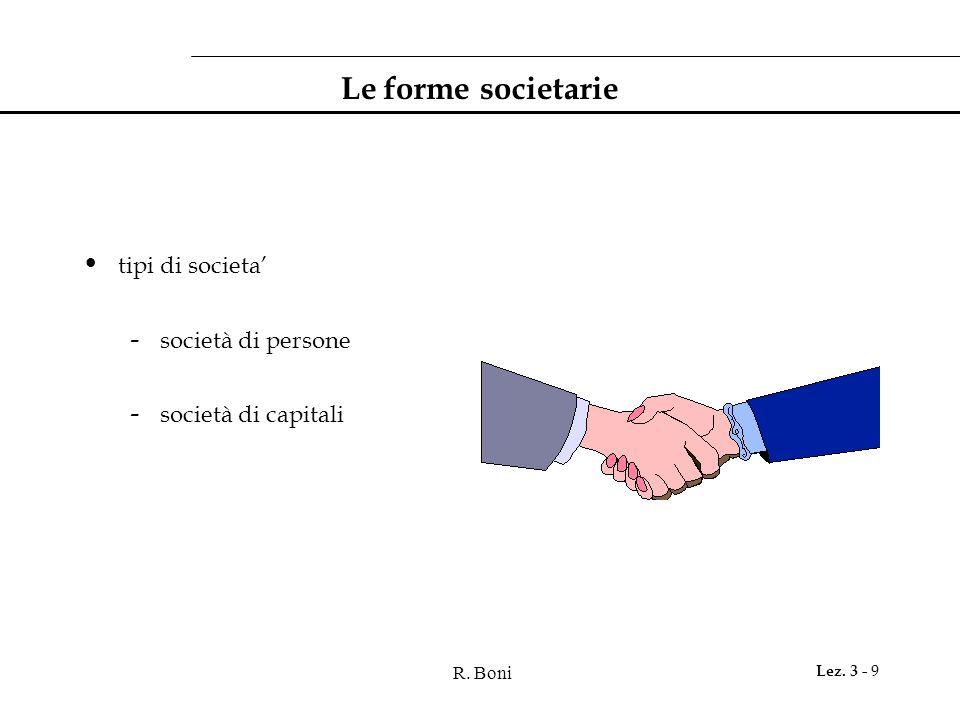 R. Boni Lez. 3 - 9 Le forme societarie tipi di societa' - società di persone - società di capitali