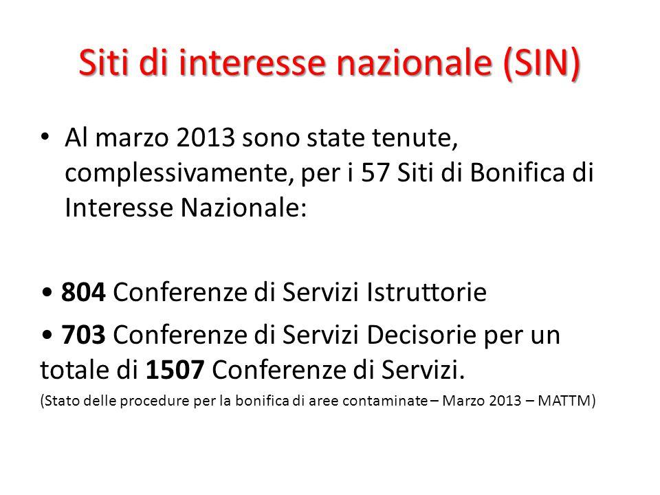 Siti di interesse nazionale (SIN) Al marzo 2013 sono state tenute, complessivamente, per i 57 Siti di Bonifica di Interesse Nazionale: 804 Conferenze