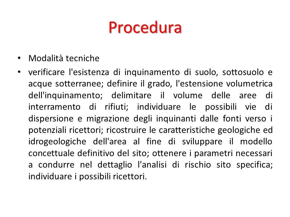 Procedura Modalità tecniche verificare l'esistenza di inquinamento di suolo, sottosuolo e acque sotterranee; definire il grado, l'estensione volumetri