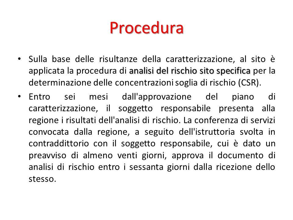 Procedura analisi del rischio sito specifica Sulla base delle risultanze della caratterizzazione, al sito è applicata la procedura di analisi del risc