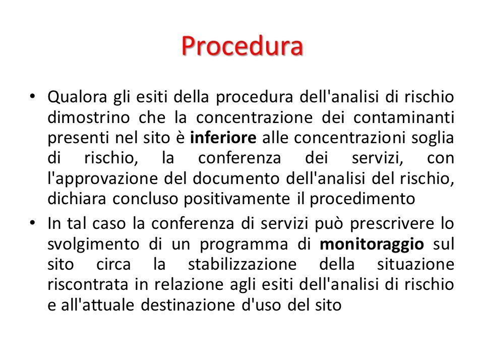 Procedura Qualora gli esiti della procedura dell'analisi di rischio dimostrino che la concentrazione dei contaminanti presenti nel sito è inferiore al