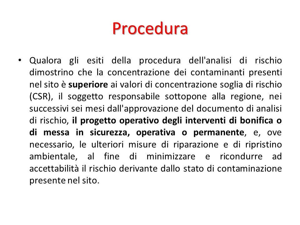 Procedura Qualora gli esiti della procedura dell'analisi di rischio dimostrino che la concentrazione dei contaminanti presenti nel sito è superiore ai