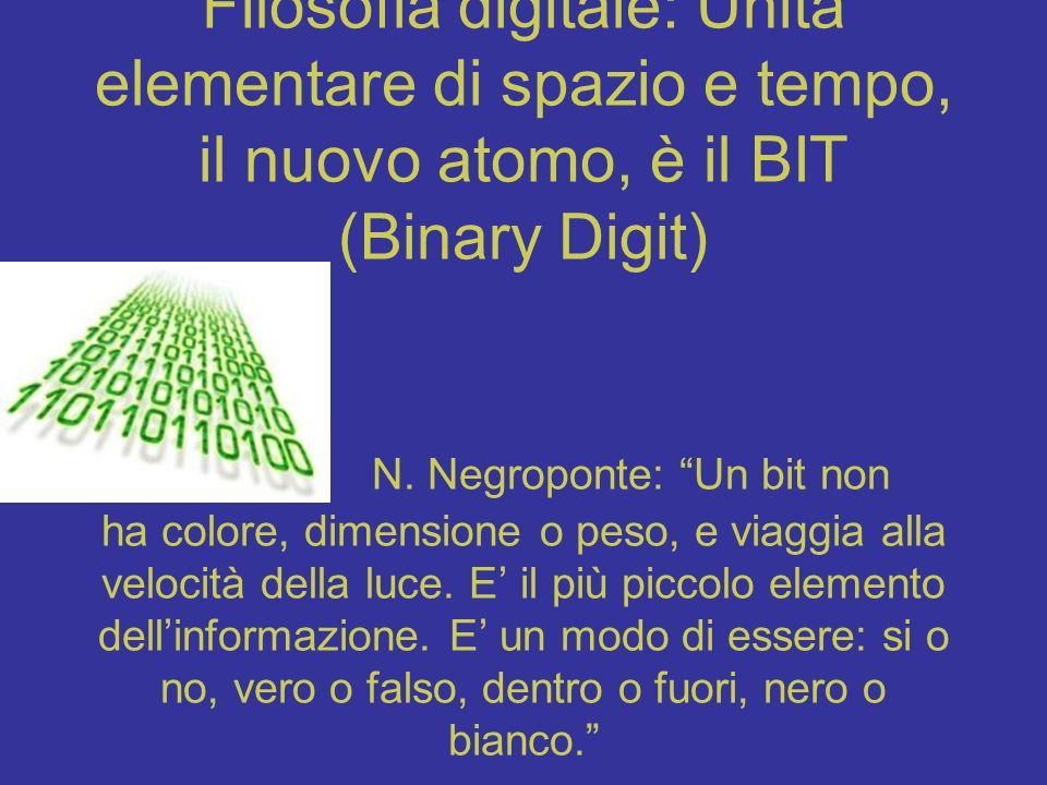 """Filosofia digitale: Unità elementare di spazio e tempo, il nuovo atomo, è il BIT (Binary Digit) N. Negroponte: """"Un bit non ha colore, dimensione o pes"""