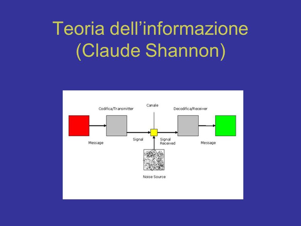 Teoria dell'informazione (Claude Shannon)