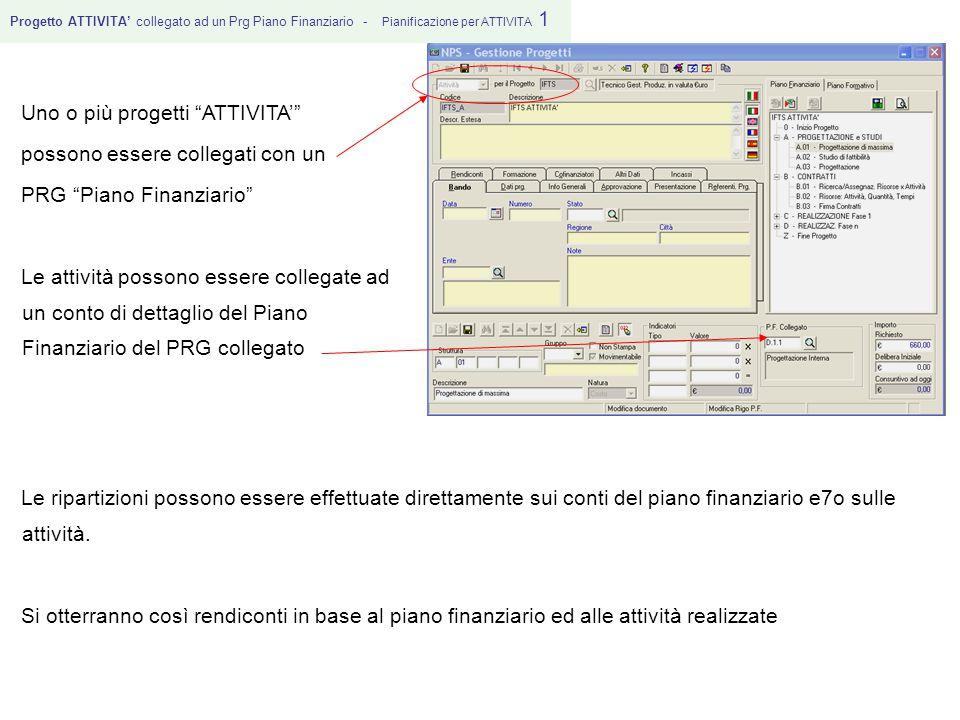 Progetto ATTIVITA' collegato ad un Prg Piano Finanziario - Pianificazione per ATTIVITA 1 Anche alle Attività possono essere collegate con le Risorse umane (vedi anagrafiche risorse) e/o materiali (artt.