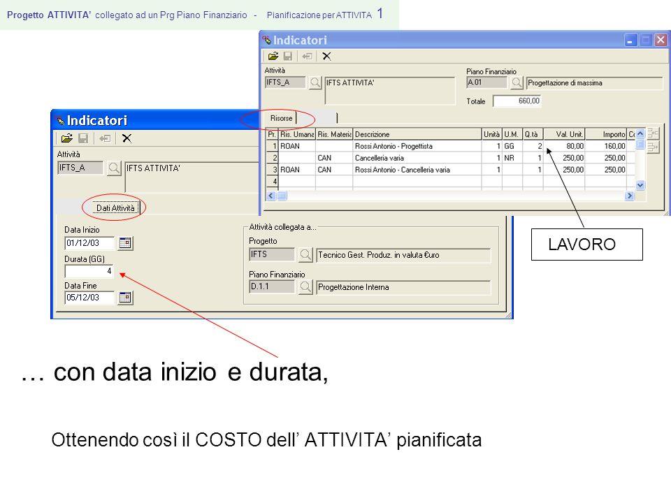 Progetto ATTIVITA' collegato ad un Prg Piano Finanziario - Pianificazione per ATTIVITA 1 … con data inizio e durata, Ottenendo così il COSTO dell' ATTIVITA' pianificata LAVORO