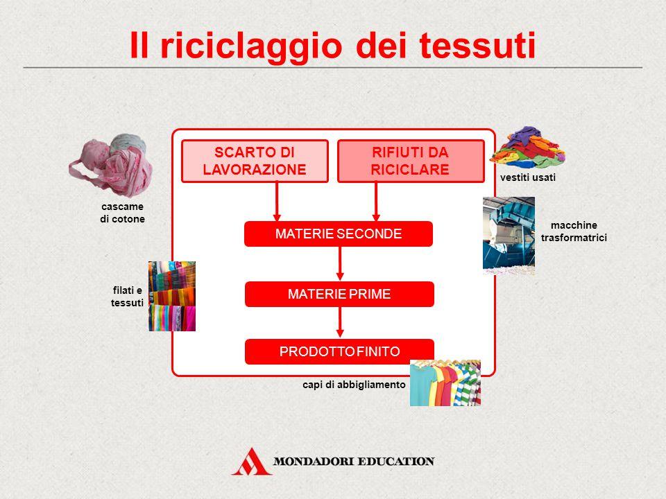 Il riciclaggio e le materie seconde materie prime; semilavorati; rifiuti; scarti di lavorazione. risorse naturali; energia; costi; ore di lavoro. RISP