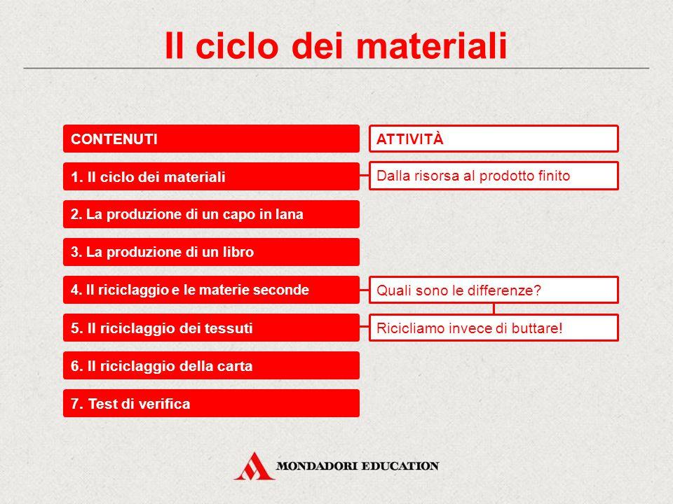 Il ciclo dei materiali CONTENUTI 1.Il ciclo dei materiali Dalla risorsa al prodotto finito 3.