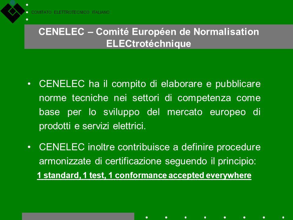 COMITATO ELETTROTECNICO ITALIANO CENELEC – Comité Européen de Normalisation ELECtrotéchnique CENELEC ha il compito di elaborare e pubblicare norme tec