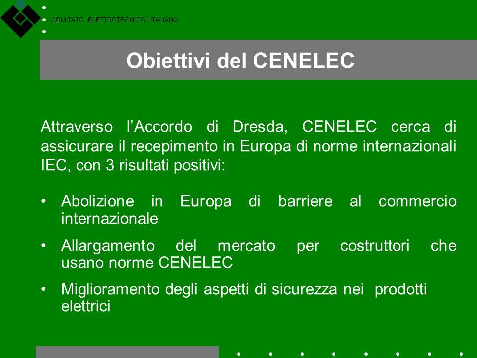 COMITATO ELETTROTECNICO ITALIANO Obiettivi del CENELEC Attraverso l'Accordo di Dresda, CENELEC cerca di assicurare il recepimento in Europa di norme i