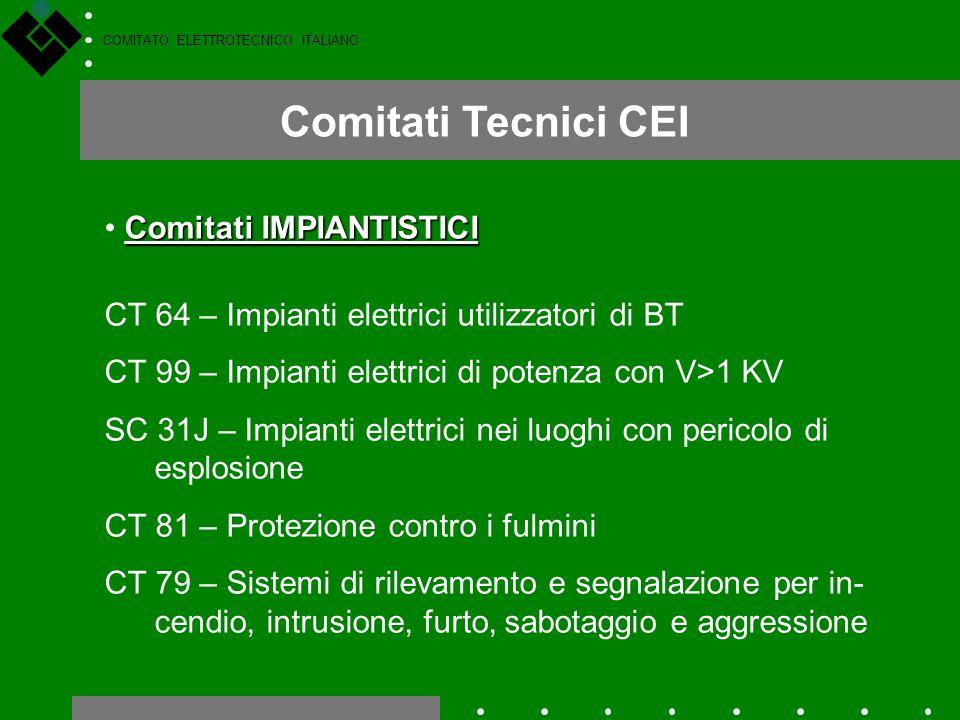 COMITATO ELETTROTECNICO ITALIANO Comitati Tecnici CEI Comitati IMPIANTISTICI CT 64 – Impianti elettrici utilizzatori di BT CT 99 – Impianti elettrici