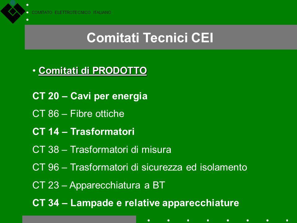 COMITATO ELETTROTECNICO ITALIANO Comitati Tecnici CEI Comitati di PRODOTTO CT 20 – Cavi per energia CT 86 – Fibre ottiche CT 14 – Trasformatori CT 38