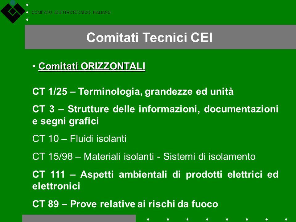 COMITATO ELETTROTECNICO ITALIANO Comitati Tecnici CEI Comitati ORIZZONTALI CT 1/25 – Terminologia, grandezze ed unità CT 3 – Strutture delle informazi