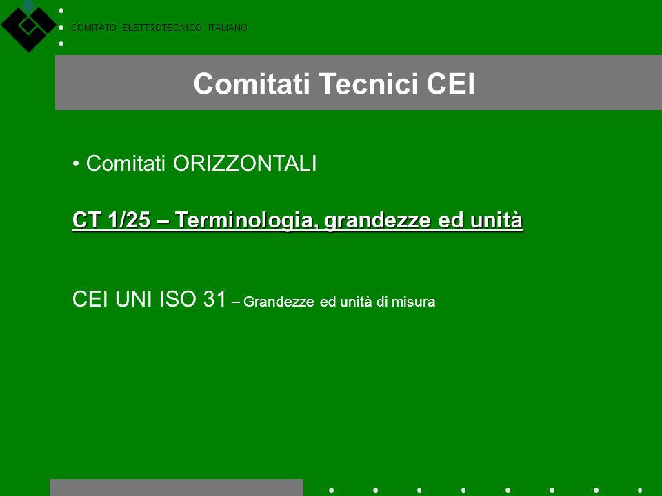COMITATO ELETTROTECNICO ITALIANO Comitati Tecnici CEI Comitati ORIZZONTALI CT 1/25 – Terminologia, grandezze ed unità CEI UNI ISO 31 – Grandezze ed un