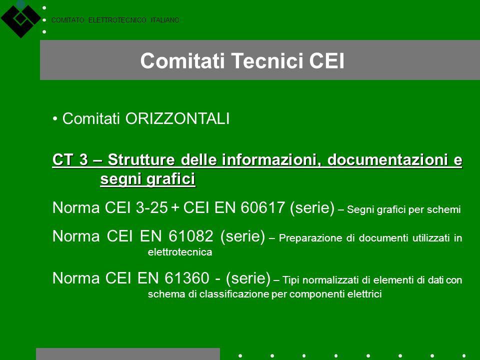 COMITATO ELETTROTECNICO ITALIANO Comitati Tecnici CEI Comitati ORIZZONTALI CT 3 – Strutture delle informazioni, documentazioni e segni grafici Norma C