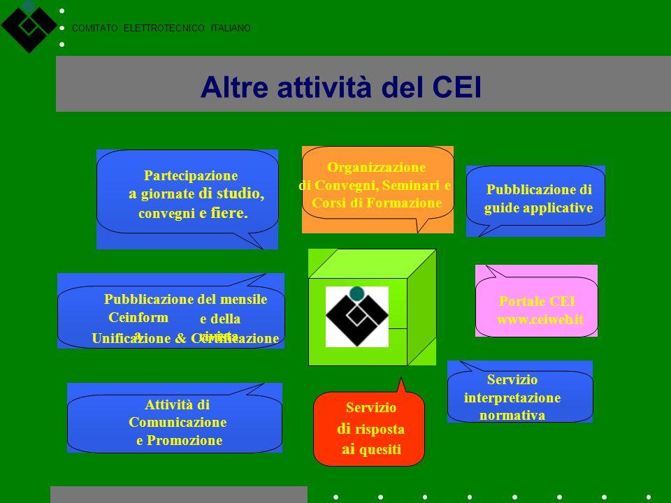 COMITATO ELETTROTECNICO ITALIANO Altre attività del CEI Partecipazione a giornate di studio, convegni e fiere. Pubblicazione di guide applicative Serv