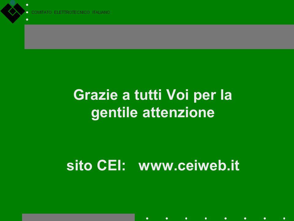 COMITATO ELETTROTECNICO ITALIANO Grazie a tutti Voi per la gentile attenzione sito CEI: www.ceiweb.it